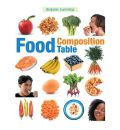 Food Composition Table