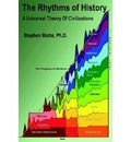 The Rhythms of History: A Universal Theory of Civilizations