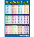 Times Table 1-12