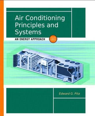 Heating and Air Conditioning (HVAC) architecture foundation australia