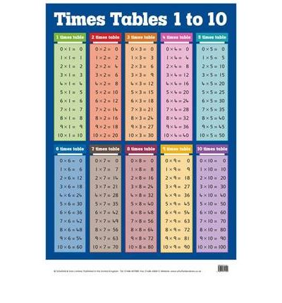 Worksheet Tables 1 To 10 times tables 1 10 9780721711591