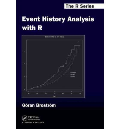 Event History Analysis with R
