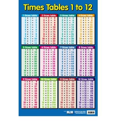Times table 1 12 don cunningham 9781904217015 for 12 by 12 table
