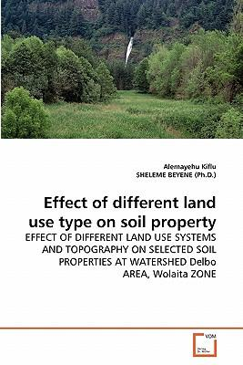 Effect of different land use type on soil property for Different uses of soil