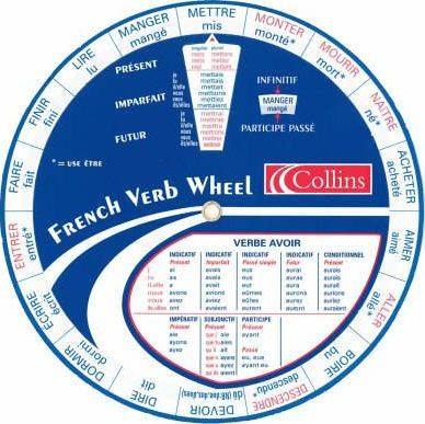 Collins French Verb Wheel