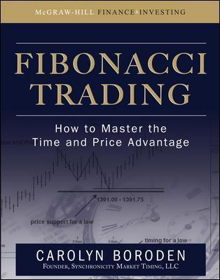 The Truth About Fibonacci Secrets - EarnForex