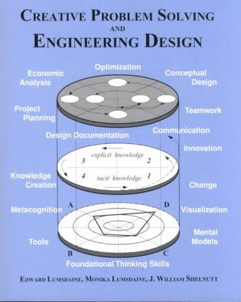 creative problem solving and engineering design