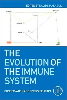 The Evolution of the Immune System