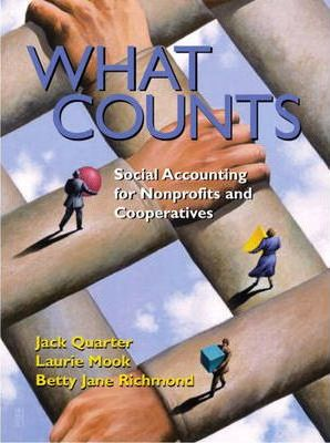What Counts