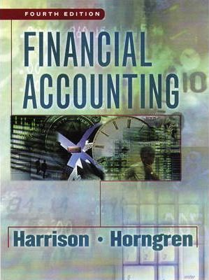 Financial Accounting and GAP Annual Report