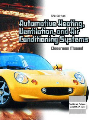 Automotive Heating, Ventilation and Air Conditioning Systems Package