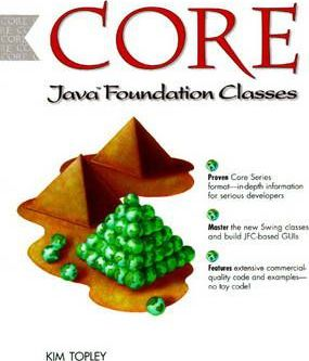 Core Java Foundation Classes