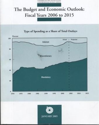 The Budget and Economic Outlook, Fiscal Years 2006 to 2015