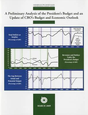 Congressional Budget Office: All Priced Publications