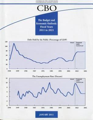 Budget and Economic Outlook: Fiscal Years 2010-2021