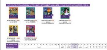 PM Plus Non Fiction Level 20&21 Movement and Grace Mixed Pack X6 Purple