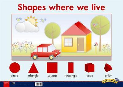 Shapes where we live: Poster