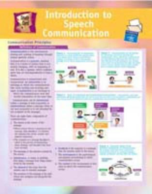 Introduction to Speech Communication: Study Card
