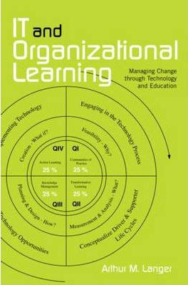 IT and Organizational Learning