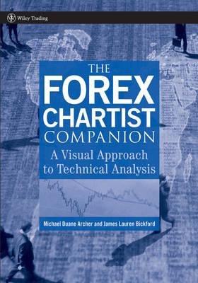 The Forex Chartist Companion