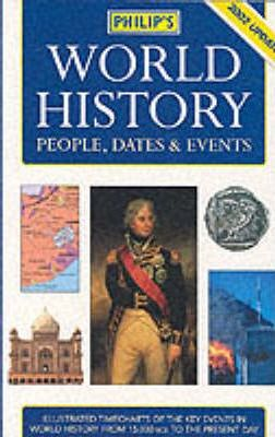 World History: People, Dates and Events