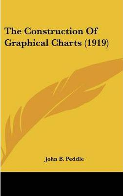 The Construction of Graphical Charts (1919)