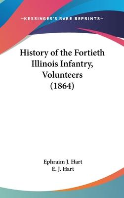 History of the Fortieth Illinois Infantry, Volunteers (1864)