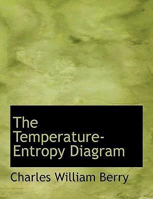 The Temperature-Entropy Diagram