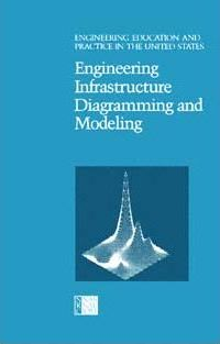 Engineering Infrastructure Diagramming and Modeling