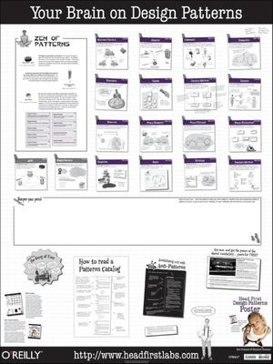 Head First Design Patterns Poster : Elisabeth Freeman ...