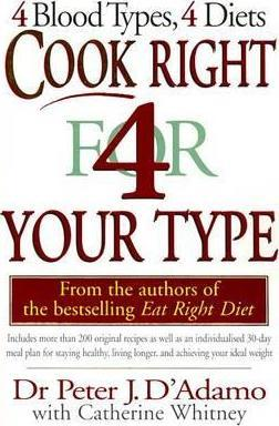 Cook Right 4 (for) Your Type