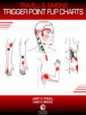 Trigger Point Manual Pdf