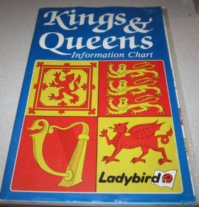 Kings and Queens Wallchart