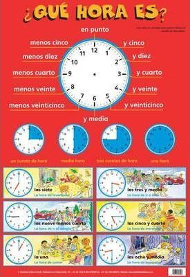 'Que Hora Es? (Telling the Time): Spanish Poster