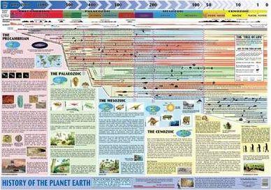 History of Planet Earth - Super Jumbo