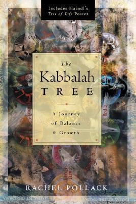 The Kabbalah Tree