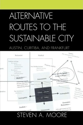 Alternative Routes to the Sustainable City