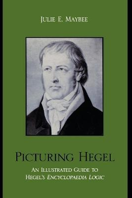 Picturing Hegel