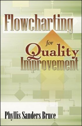Flowcharting for Quality Improvement