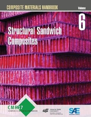Structural Sandwich Composites