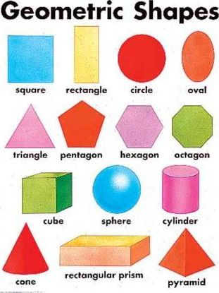 Geometric Shapes Cheap Chart