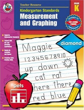 Learning Measurement & Graphing