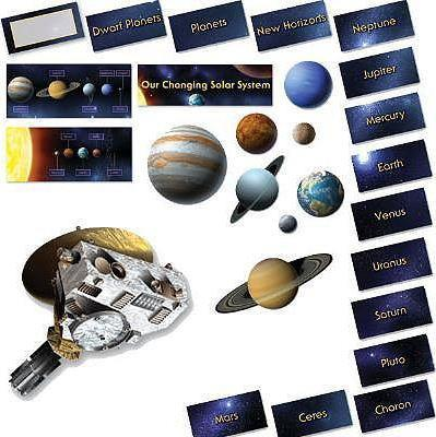 New Horizons and Our Changing Solar System Bulletin Board Set