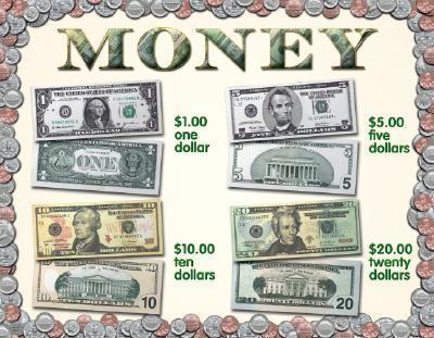 Money Cheap Chart