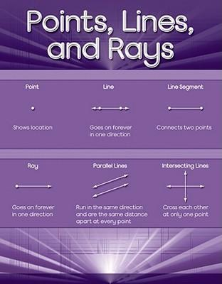 Points, Lines, and Rays