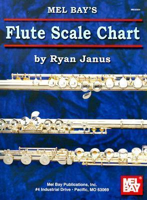Flute Scale Chart