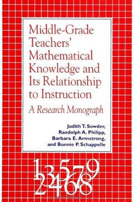 Middle Grade Teachers' Mathematical Knowledge and Its Relationship to Instruction