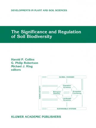 The Significance and Regulation of Soil Biodiversity