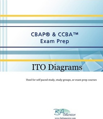Cbap & Ccba Exam Prep - Ito Diagrams: Ito Diagrams