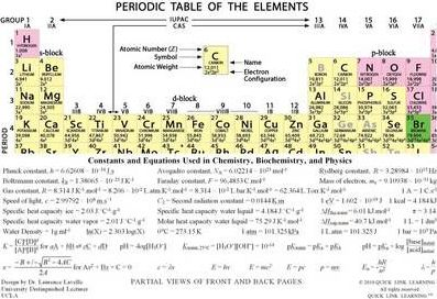Laminated color periodic table and formula sheet for chemistry laminated color periodic table and formula sheet for chemistry biochemistry and physics urtaz Image collections